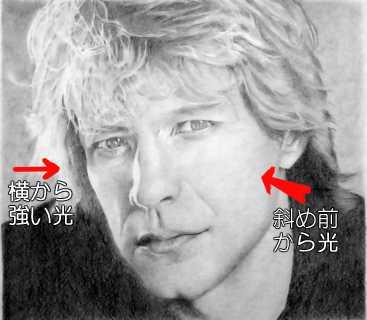 リアルな絵の描き方-鼻の書き方-光の方向