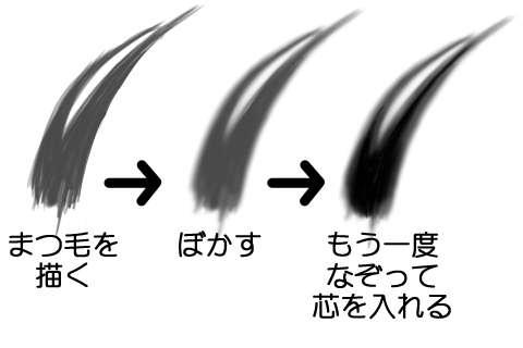 リアルな絵の描き方-目の書き方12-2