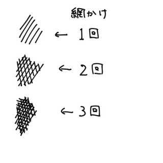 リアルな絵の描き方-陰影の書き方応用編説明画像10