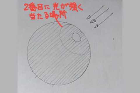 リアルな絵の描き方-陰影の書き方説明画像4