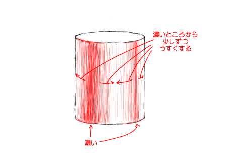 リアルな絵の描き方-円筒のスケッチの書き方11
