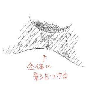 リアルな絵の描き方-柴犬の鼻の下書き方2