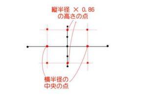 リアルな絵の描き方-楕円の描き方6