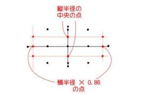 リアルな絵の描き方-楕円の描き方7