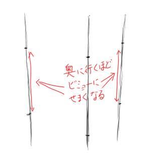 リアルな絵の描き方-立方体のスケッチの書き方03-2