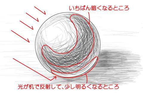 リアルな絵の描き方ー球体のデッサンの書き方4-2