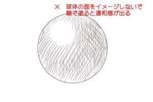 リアルな絵の描き方-球体のデッサンの書き方2-3