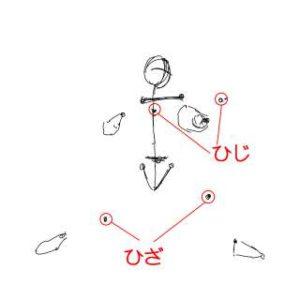 リアルな絵の描き方-ピッチングの絵の描き方3
