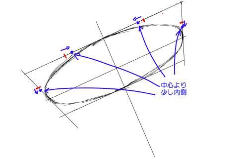 初心者でも簡単な傘の絵の描き方10