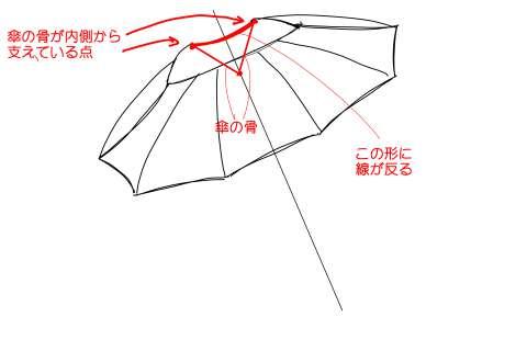 初心者でも簡単な傘の絵の描き方17
