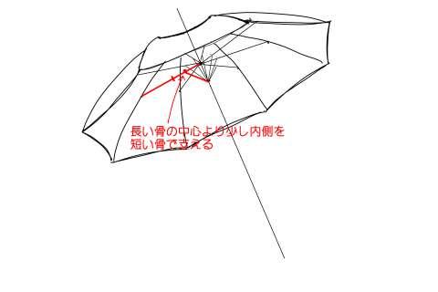 初心者でも簡単な傘の絵の描き方19