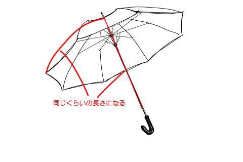 初心者でも簡単な傘の絵の描き方22