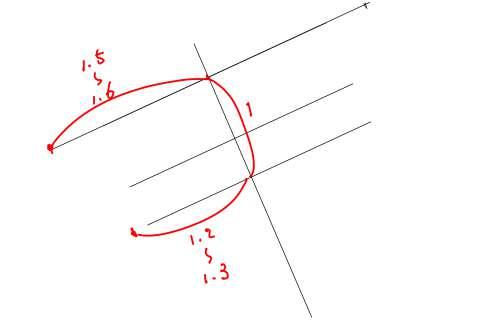 初心者でも簡単な傘の絵の描き方4