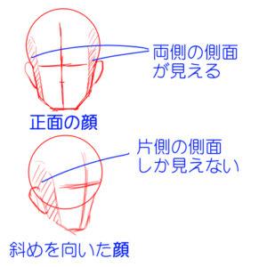 初心者でも簡単な絵の描き方-自画像の書き方10-2