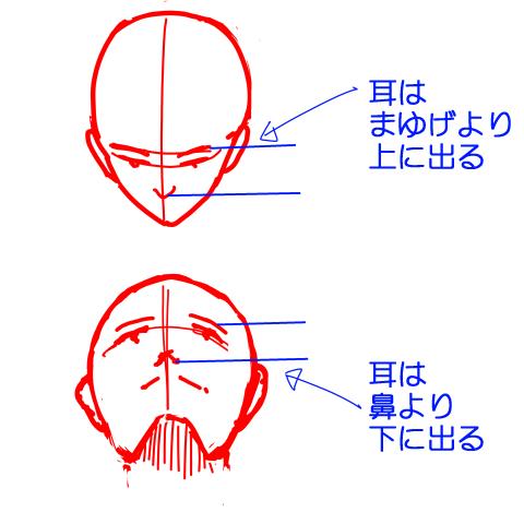 初心者でも簡単な絵の描き方-自画像の書き方9-2